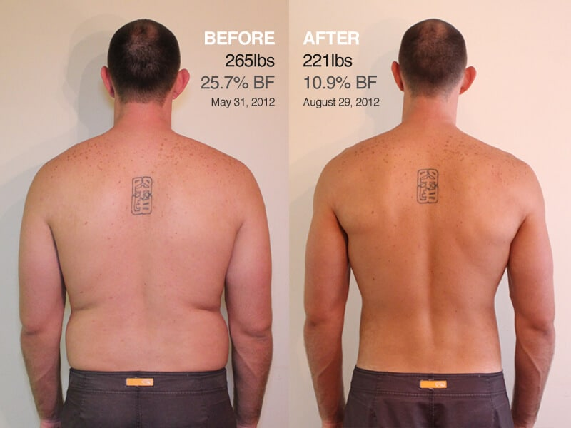 90 Day Challenge Completed How I Lost 44 Pounds And 15 Body Fat In 90 Days